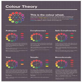 Excellent Color Charts - These show different color relationships used in art and design. Some colo