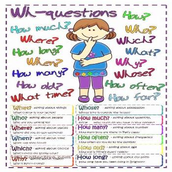 How to ask questions in English ? what ? where ? who ? a cool chart to sort those questions out.