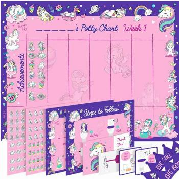 Potty Training Chart for Toddlers – Unicorn Design -