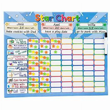 Roscoe Learning Responsibility Star Chart | Customize for